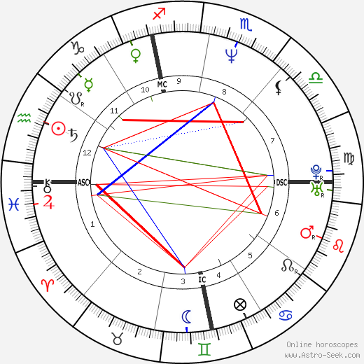 Stefano Mei tema natale, oroscopo, Stefano Mei oroscopi gratuiti, astrologia