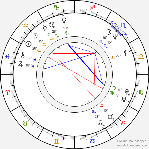 Steven Michael Quezada birth chart, biography, wikipedia 2018, 2019