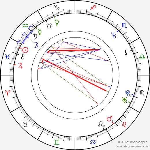 Tats Lau tema natale, oroscopo, Tats Lau oroscopi gratuiti, astrologia