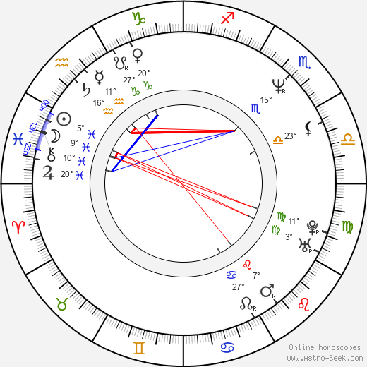 Timon Moll birth chart, biography, wikipedia 2019, 2020
