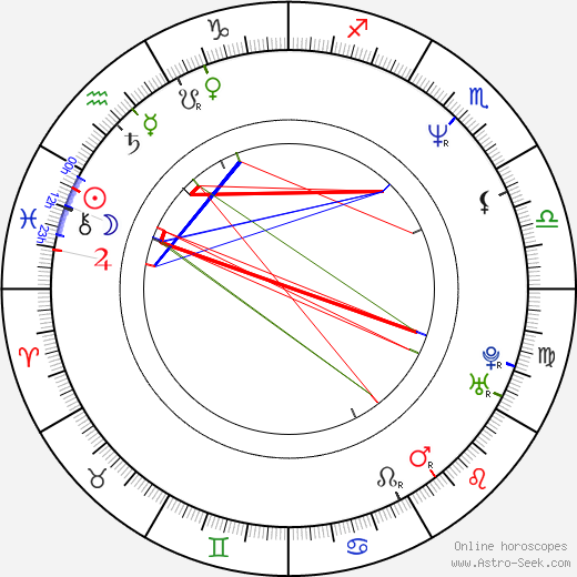 Timon Moll birth chart, Timon Moll astro natal horoscope, astrology