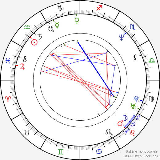Toby Emmerich birth chart, Toby Emmerich astro natal horoscope, astrology