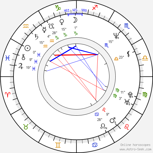 Tom Angelripper birth chart, biography, wikipedia 2020, 2021