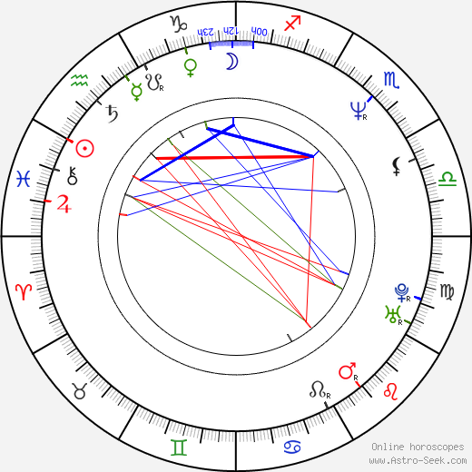 Tom Angelripper birth chart, Tom Angelripper astro natal horoscope, astrology
