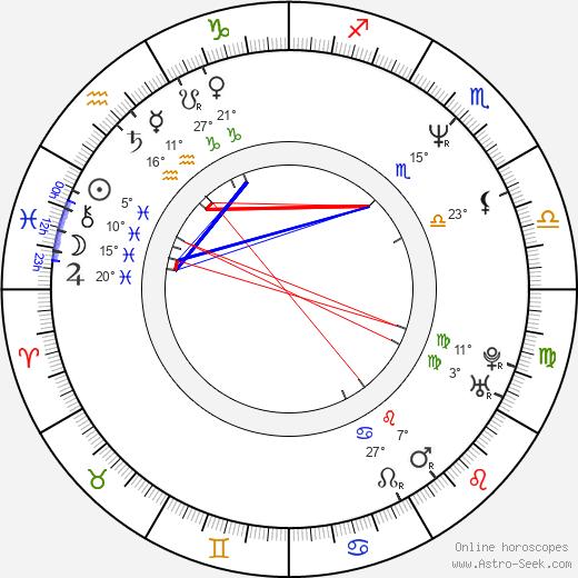 Tony Cadena birth chart, biography, wikipedia 2020, 2021