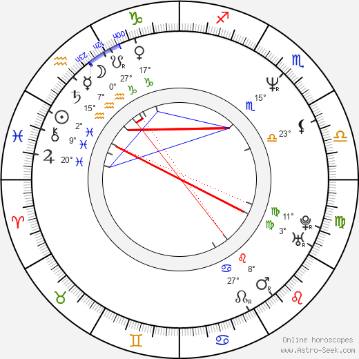 William Baldwin birth chart, biography, wikipedia 2017, 2018