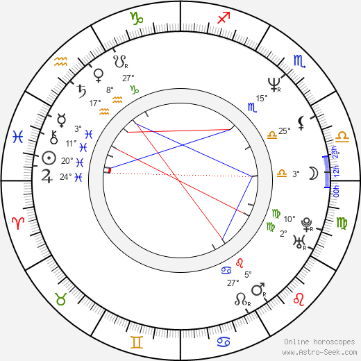 Alex Kingston birth chart, biography, wikipedia 2018, 2019
