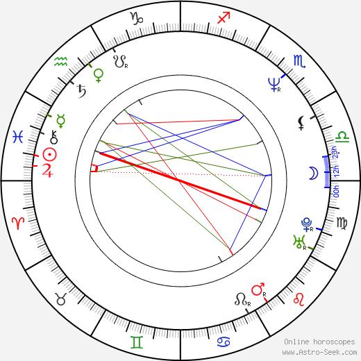 Alex Kingston astro natal birth chart, Alex Kingston horoscope, astrology