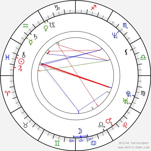Alexis Cahill день рождения гороскоп, Alexis Cahill Натальная карта онлайн