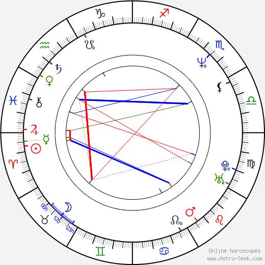Bernie Pock день рождения гороскоп, Bernie Pock Натальная карта онлайн