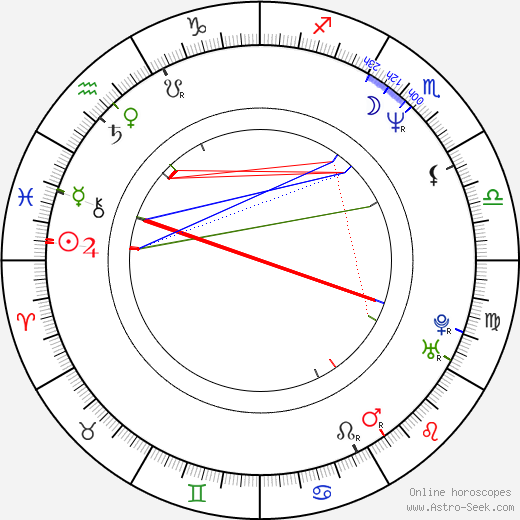 Bret Michaels astro natal birth chart, Bret Michaels horoscope, astrology