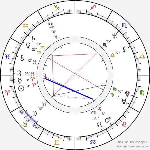 Chieko Honda birth chart, biography, wikipedia 2020, 2021