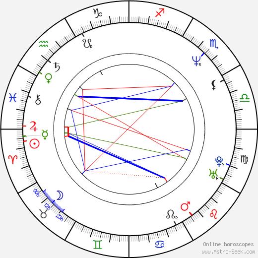 Chieko Honda birth chart, Chieko Honda astro natal horoscope, astrology