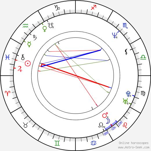 D. L. Hughley birth chart, D. L. Hughley astro natal horoscope, astrology