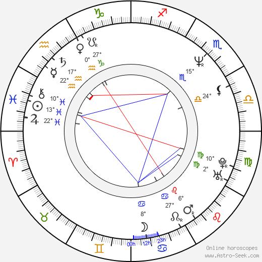Daniel Roebuck birth chart, biography, wikipedia 2019, 2020