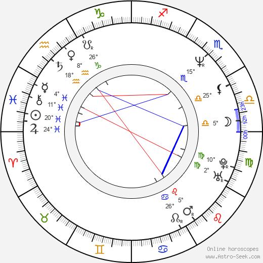 David LaChapelle tema natale, biography, Biografia da Wikipedia 2020, 2021