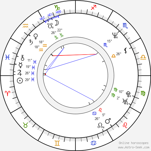 David Thewlis birth chart, biography, wikipedia 2018, 2019