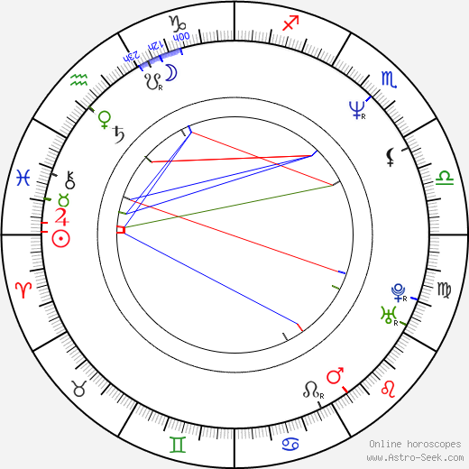 David Thewlis astro natal birth chart, David Thewlis horoscope, astrology