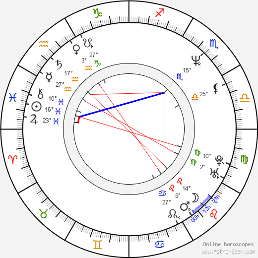 E. L. James birth chart, biography, wikipedia 2018, 2019