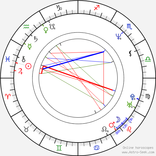 E. L. James astro natal birth chart, E. L. James horoscope, astrology