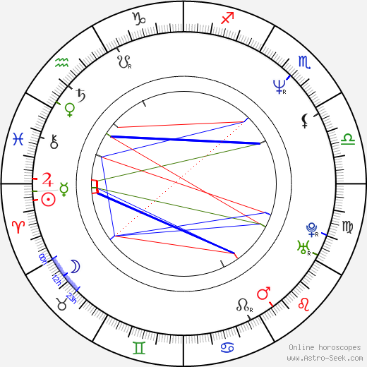 Ed Pinckney tema natale, oroscopo, Ed Pinckney oroscopi gratuiti, astrologia