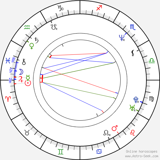 Eric Tuchelske birth chart, Eric Tuchelske astro natal horoscope, astrology