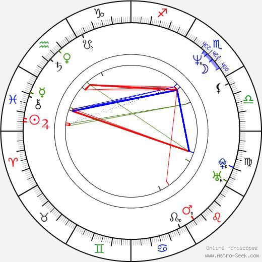 Frank Gerrish день рождения гороскоп, Frank Gerrish Натальная карта онлайн