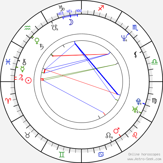 Geoffrey Lower tema natale, oroscopo, Geoffrey Lower oroscopi gratuiti, astrologia