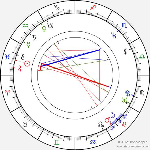 Georges Siatidis birth chart, Georges Siatidis astro natal horoscope, astrology