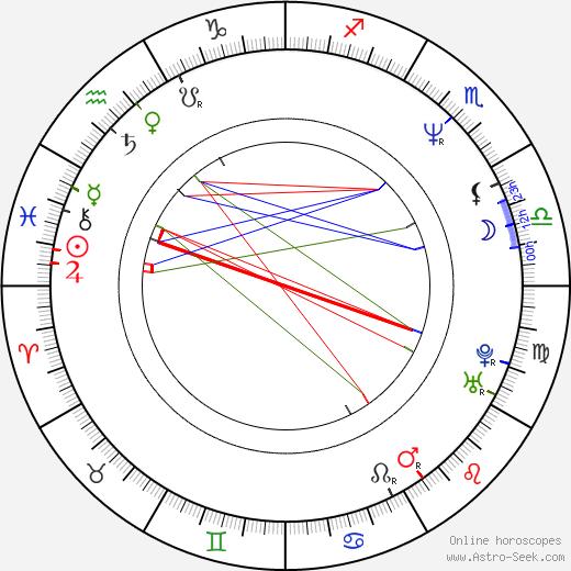 Джейк Уэбер Jake Weber день рождения гороскоп, Jake Weber Натальная карта онлайн