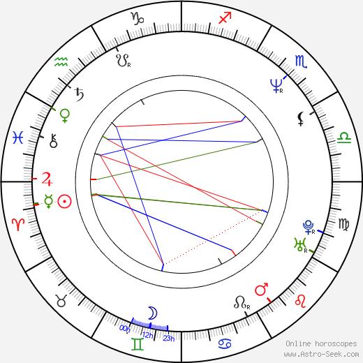 Jan Zahradil tema natale, oroscopo, Jan Zahradil oroscopi gratuiti, astrologia