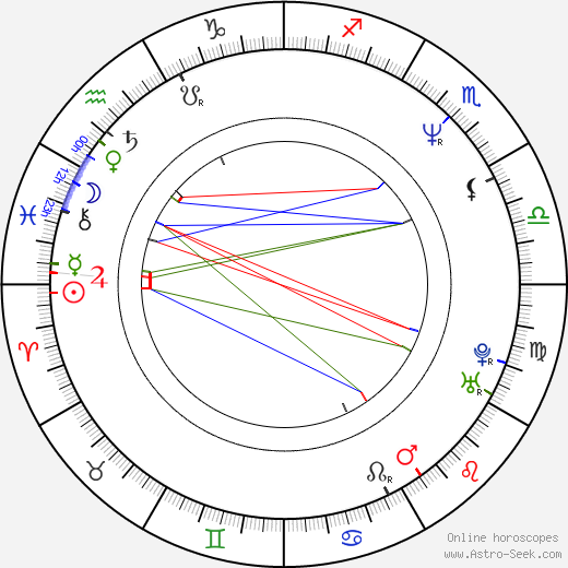 Jason Schombing birth chart, Jason Schombing astro natal horoscope, astrology