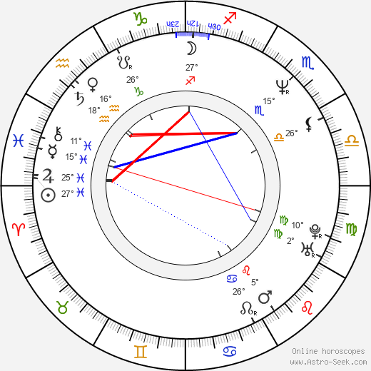 Jean-Claude Schlim birth chart, biography, wikipedia 2019, 2020