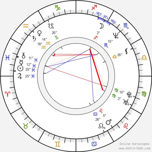 Jerome Flynn birth chart, biography, wikipedia 2019, 2020