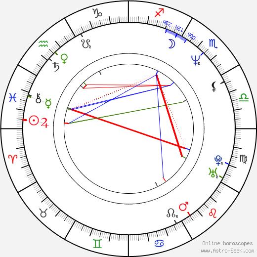 Jerome Flynn astro natal birth chart, Jerome Flynn horoscope, astrology