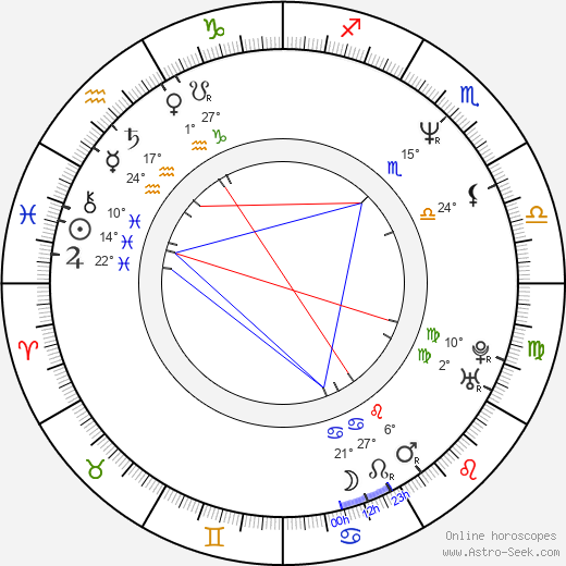 John Cenatiempo birth chart, biography, wikipedia 2018, 2019