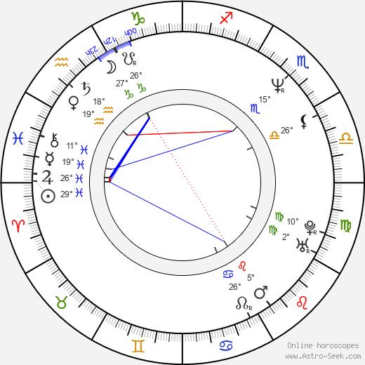Kathy Ireland birth chart, biography, wikipedia 2020, 2021