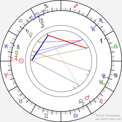 Kathy Ireland astro natal birth chart, Kathy Ireland horoscope, astrology