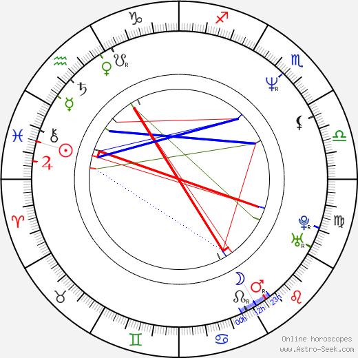 Kathy Kelly astro natal birth chart, Kathy Kelly horoscope, astrology