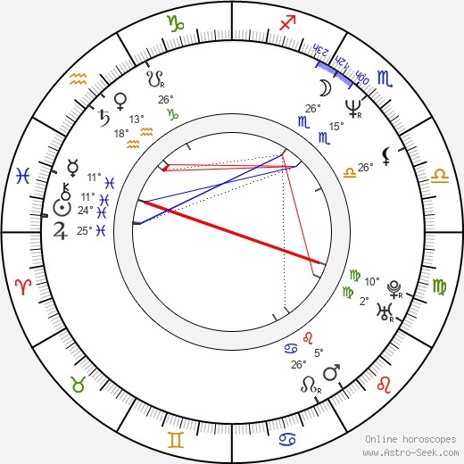 Kevin Smith birth chart, biography, wikipedia 2019, 2020