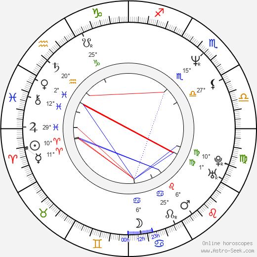 Laura Lau birth chart, biography, wikipedia 2019, 2020