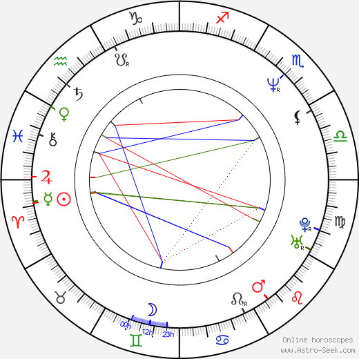 Lomas Brown astro natal birth chart, Lomas Brown horoscope, astrology
