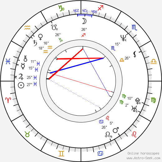Lotte Andersen birth chart, biography, wikipedia 2017, 2018