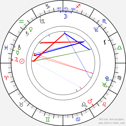 Lotte Andersen astro natal birth chart, Lotte Andersen horoscope, astrology