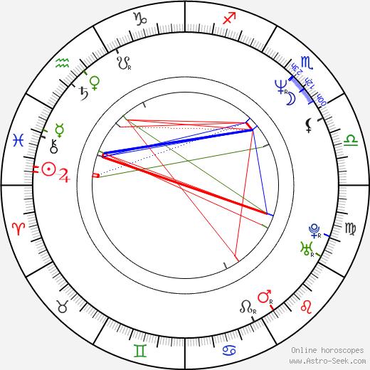 Mahiro Maeda birth chart, Mahiro Maeda astro natal horoscope, astrology