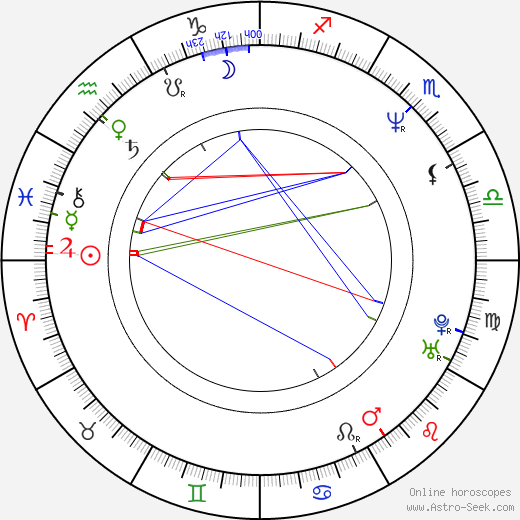 Manuel Poutte astro natal birth chart, Manuel Poutte horoscope, astrology