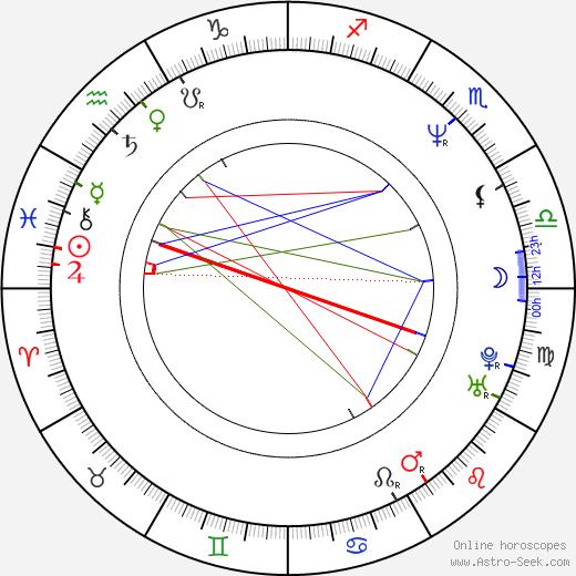 Marc Tarabella birth chart, Marc Tarabella astro natal horoscope, astrology