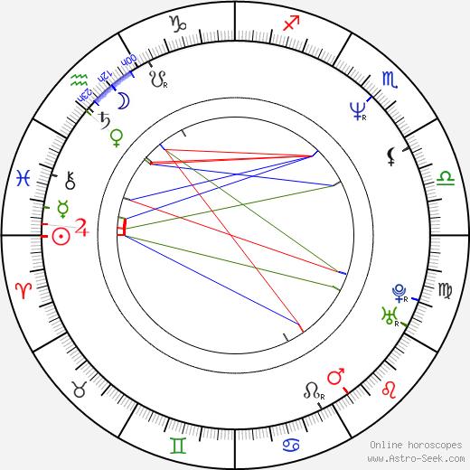 Mark Krasnoff tema natale, oroscopo, Mark Krasnoff oroscopi gratuiti, astrologia