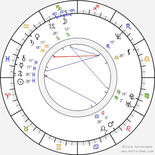 Neil LaBute birth chart, biography, wikipedia 2020, 2021