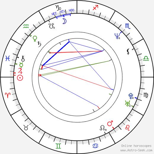 Neil LaBute birth chart, Neil LaBute astro natal horoscope, astrology